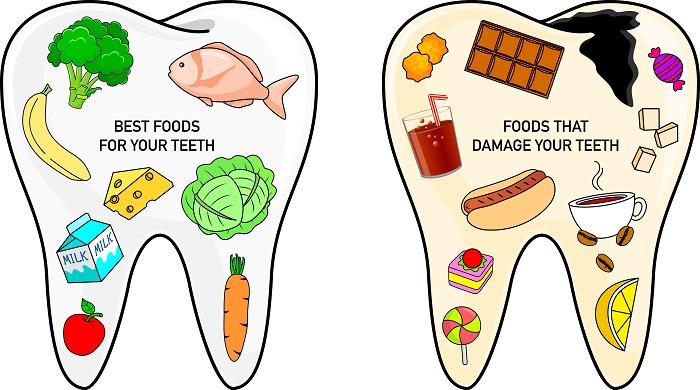 alimente dinti
