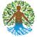 10 Cărți cu remedii naturiste și secrete din natură pe care merită să le citești