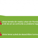 2 din 3 femei care locuiesc in Bucuresti prezinta semne de cadere a parului