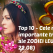Horoscop: Top 10 trasaturi de personalitate ale Zodiei Leu