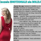 Harta EMOTIONALA a DURERILOR: Cum ne afecteaza emotiile starea de sanatate!