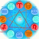 Horoscopul sanatatii in 2010