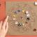 Combinatii inedite in Horoscopul European. Supranumele astrologic al celor 12 zodii